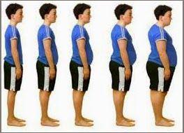 La Frutta che Paradiso: Obesità infantile, una grave danno alla salute.