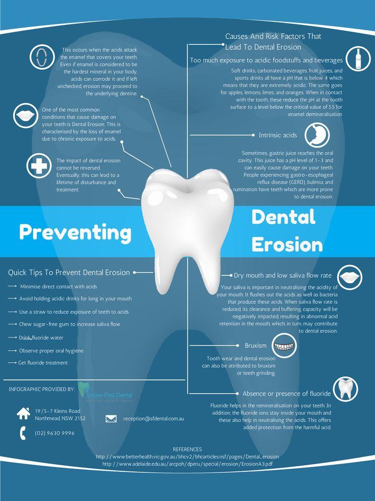 Dupuis Dental 24929 Goddard Rd Taylor, MI 48180 734947