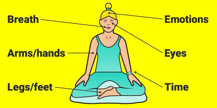 The basics of mindfulness meditation are surprisingly simple