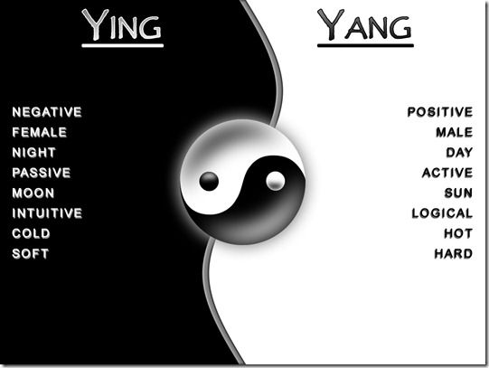 A Yin Yoga dimenziói - 2013. 04. 18. Tegnap este Y