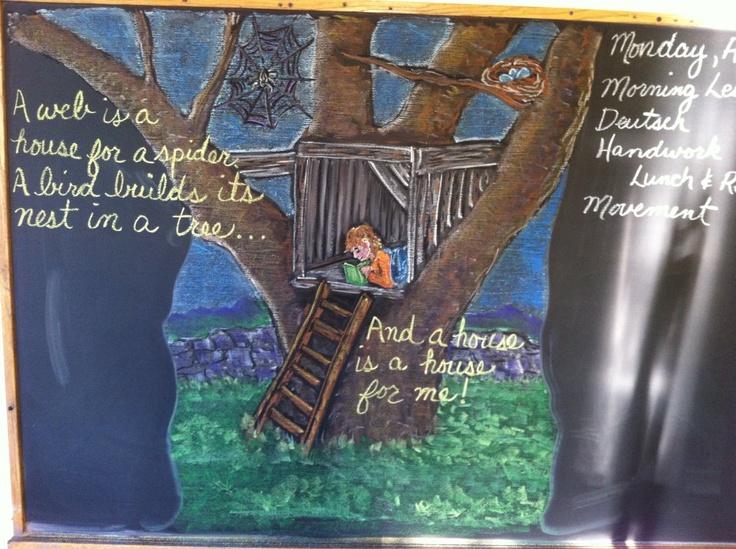 Waldorf ~ 3rd grade ~ Shelter & Building ~ chalkboard drawing