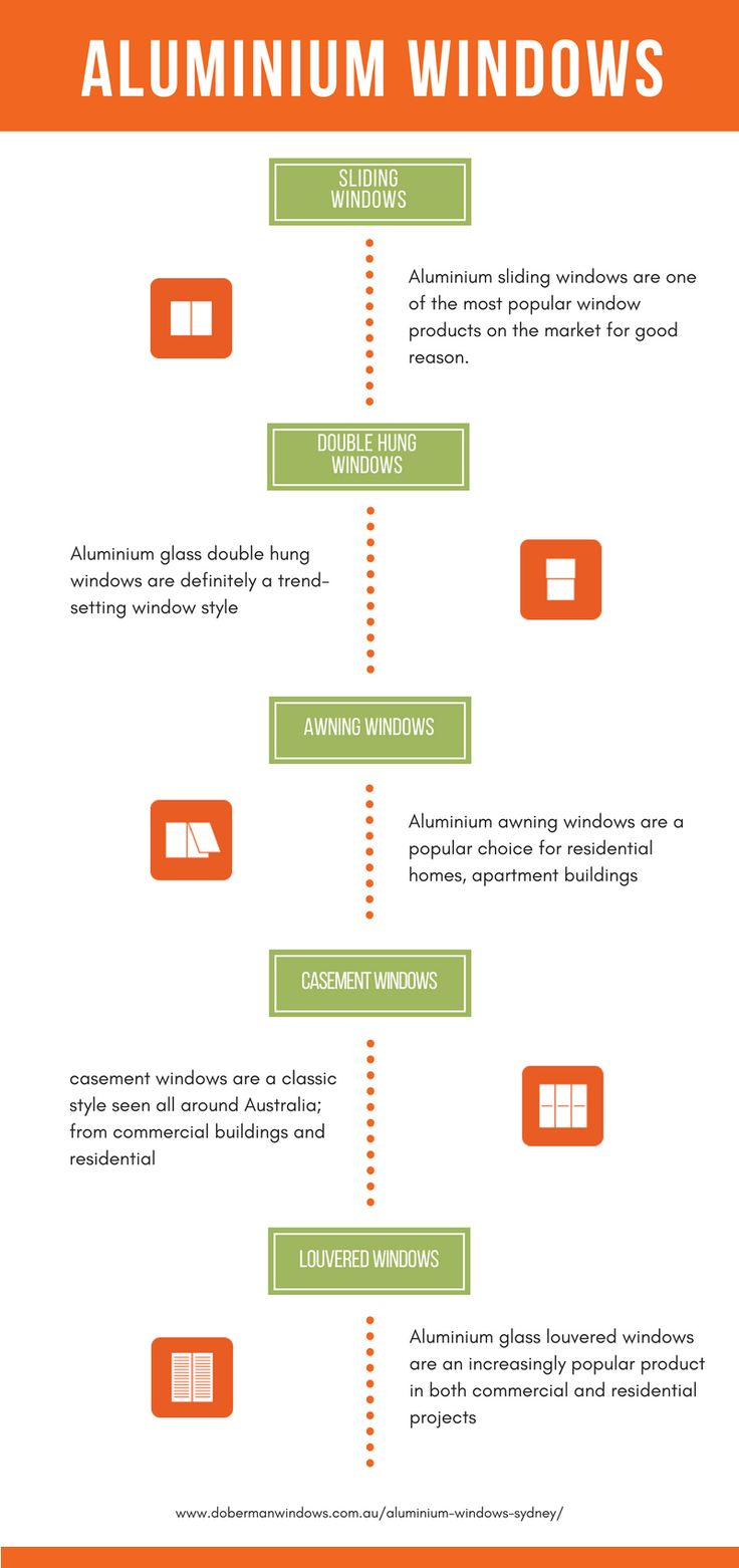 Aluminium windows are a modern, functional product suitable for both commercial and residential spaces. We use the highest standard ALSPEC aluminium products for commercial windows, and ALSPEC Carinya framing systems for sleek, durable residential windows.