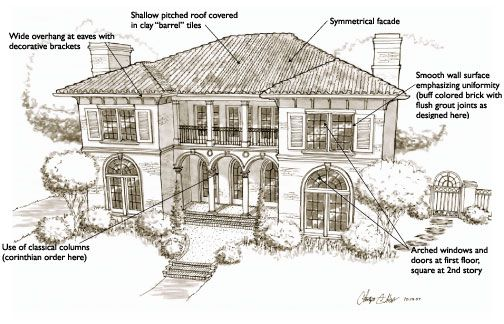 19 best the yankee images on pinterest the o 39 jays for Renaissance homes floor plans