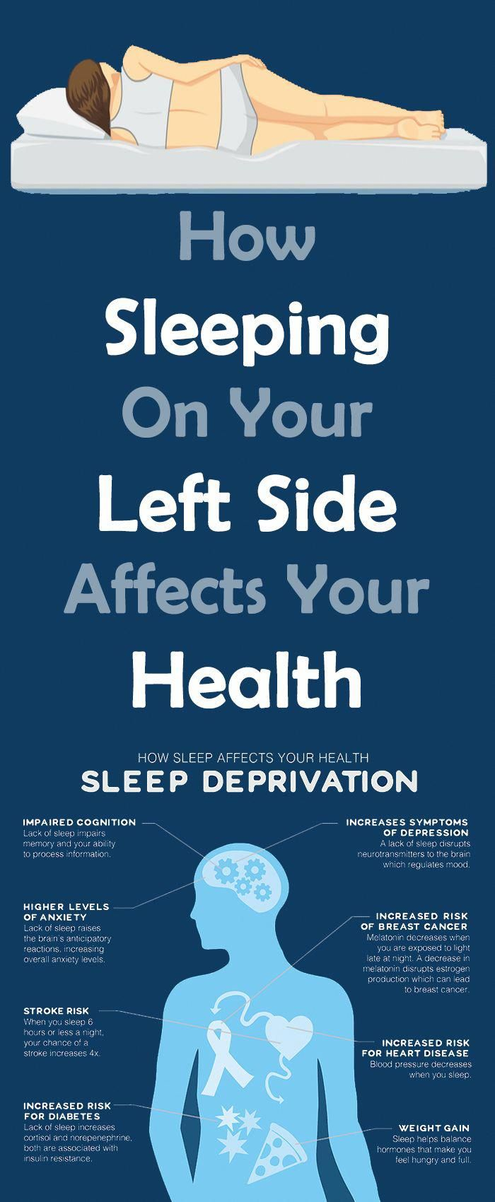 How Sleeping On Your Left Side Affects Your Health How To Relieve Heartburn Health Sleep Deprivation