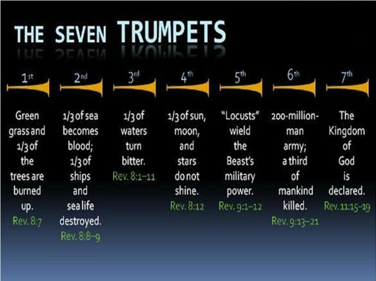 De zeven bazuinen in het boek Openbaring. The Seven Trumpets in the book of Revelation.