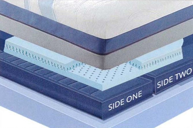 Sensair Morning Sun Eastern King 14 Thick 2 Chamber Sleep Air Adjustable Mattress Adjustable Mattress Mattress Chamber