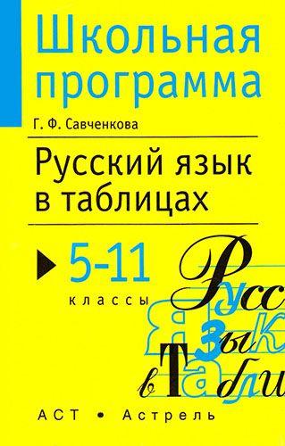 Русский язык в таблицах. 5–11 классы. Г. Ф. Савченкова. 2014