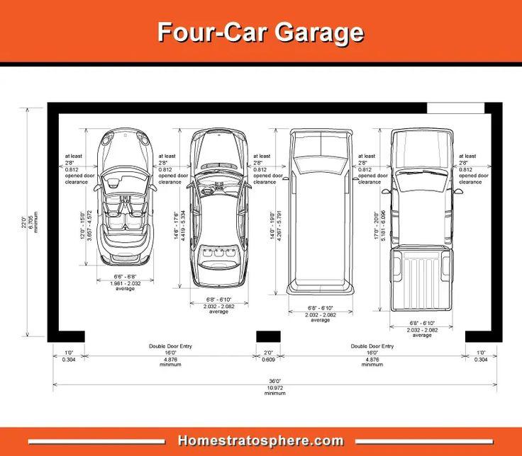 Standard Garage Dimensions for 1, 2, 3 and 4 Car Garages ...