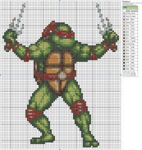 Raphael |  Birdie Stitching