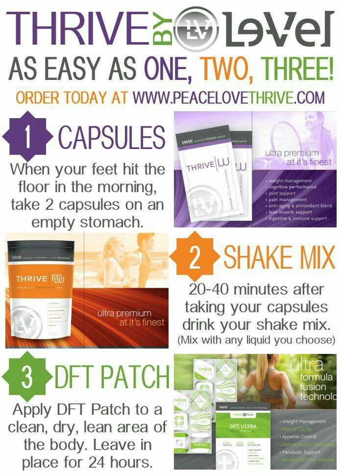 Sick and tired of being sick and tired? I was!!! The food we eat just doesn't have the same nutritional values as it did 20 years ago. That's a fact!! Thrive has you covered!! Tsmith2006.le-vel.com