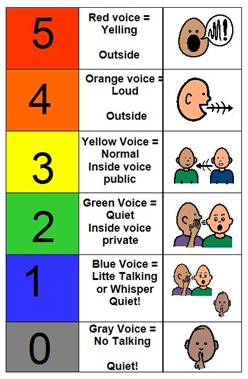 Great 5 point scale for volume KindergartenKlub