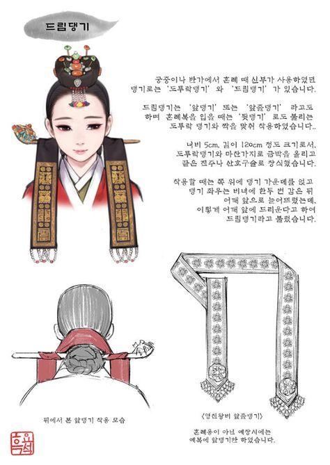 참고문헌 - 한국복식사전(2015)/강순제 외 한국복식사(1998)/유송옥