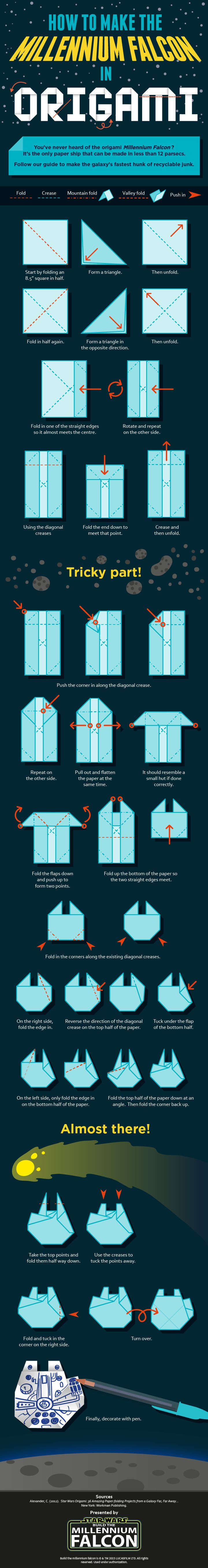 How to Make the Millennium Falcon in Origami #infographic #MillenniumFalcon #StarWars #HowTo