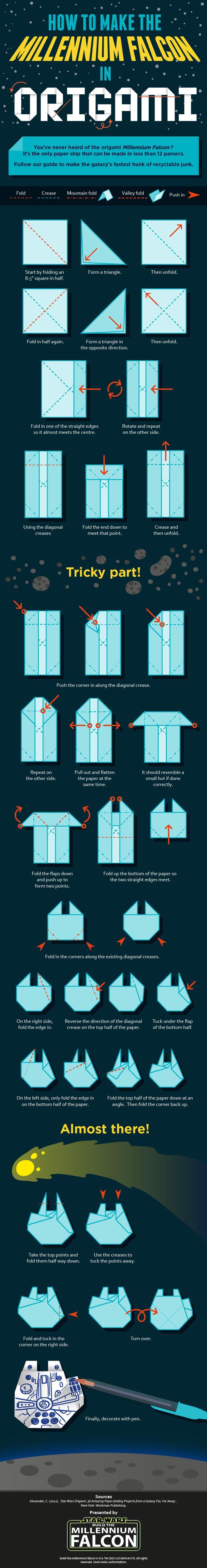Comment réaliser le Faucon Millenium en origami