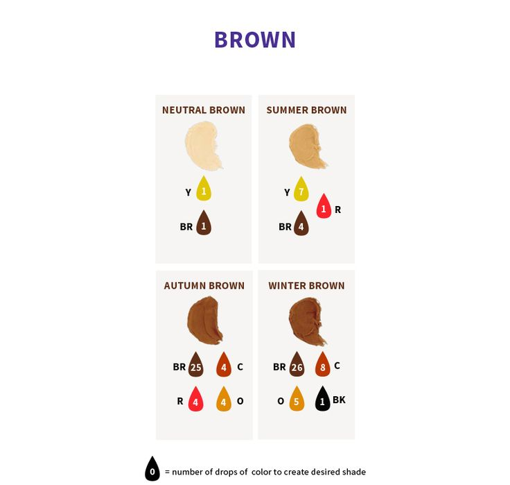 Best 25+ Icing color chart ideas on Pinterest | Icing colors, Food ...