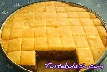 Grcka baklava: Recipe, Baklava Grčka, Grčka Baklava, Grcka Baklava