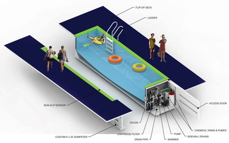Pool Diagram re-purposing a Shipping Container