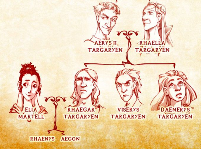 This Targaryen family tree helps explain Game of Thrones' confusing Aegon/Jon Snow reveal - Vox