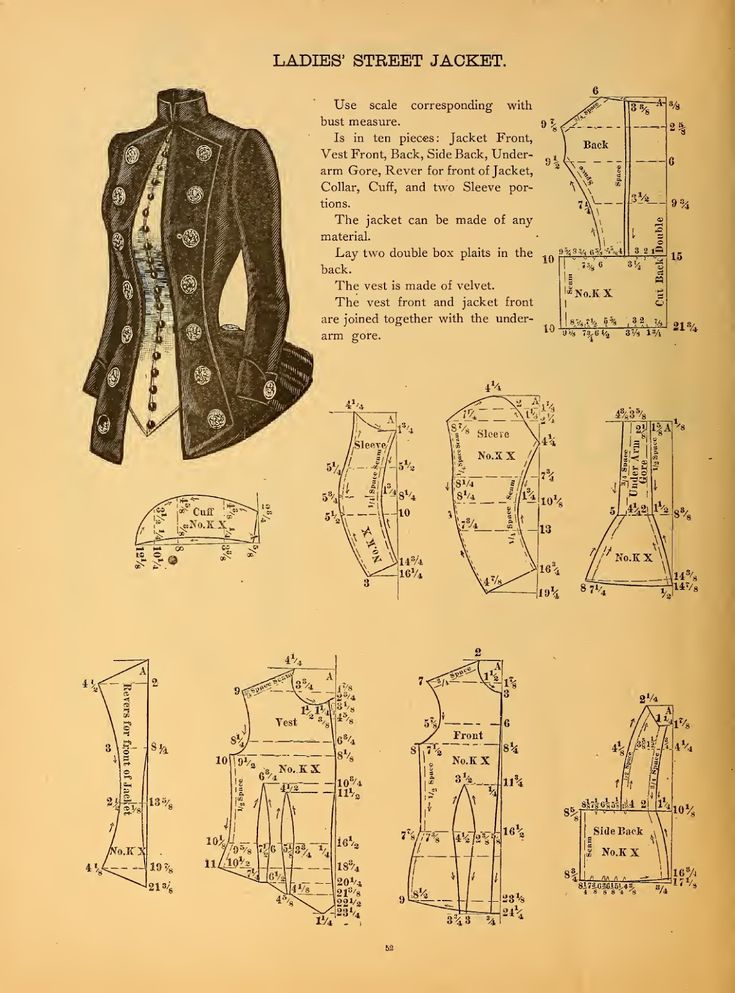 The National Garment Cutter Book of Diagrams (1888) - lots of patterns to scale up