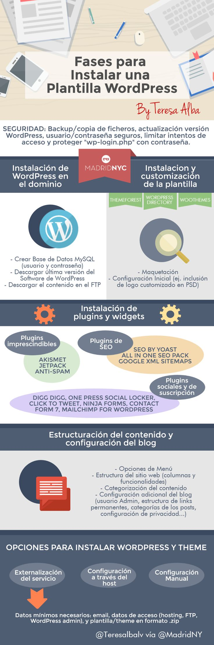 Fases para instalar una plantilla de WordPress #infografia #infographic #socialmedia