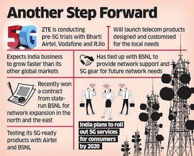India's first 5G trial,  ZTE join hands with Indian carriers for India's first 5G trial, which was expected to roll out in India by 2020