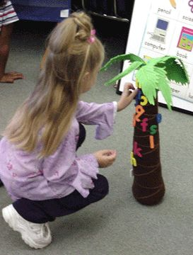 Ingenious use for Lakeshore's Chicka Chicka Boom Boom Tree. Thanks for sharing, @Maggie Beattie!