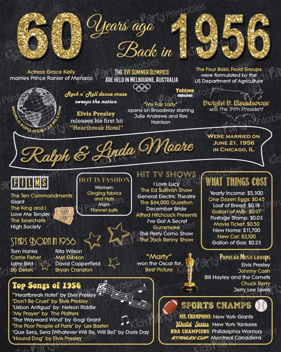 1956 - 60th Anniversary Chalkboard Sign Poster - Our personalized chalkboard anniversary sign is filled with facts, events, and fun tidbits from 1956. Its a super fun keepsake and makes a truly special gift or party decoration. Simply print and use as is, or put in a frame.  ****INTRODUCTORY PRICE for a very limited time - regular price will be $20 *****  You will receive a printable file via email, no physical items will be shipped. You will be responsible for the printing of your item.  ★…