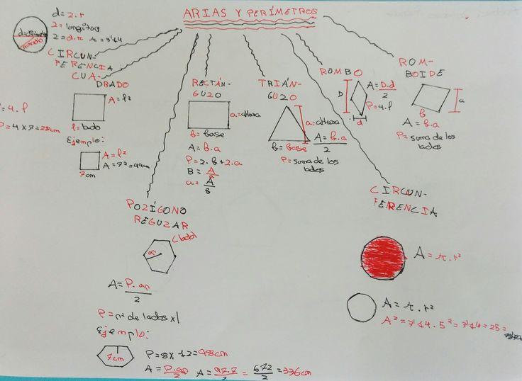 perímetros e áreas
