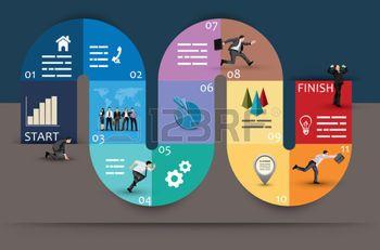 tijdlijn: Creatieve Grafisch ontwerp van de conceptuele Curvy Bedrijfs Diagram, Benadrukken fasen of stadia, op Bruin en Blauw Groene Achtergrond.