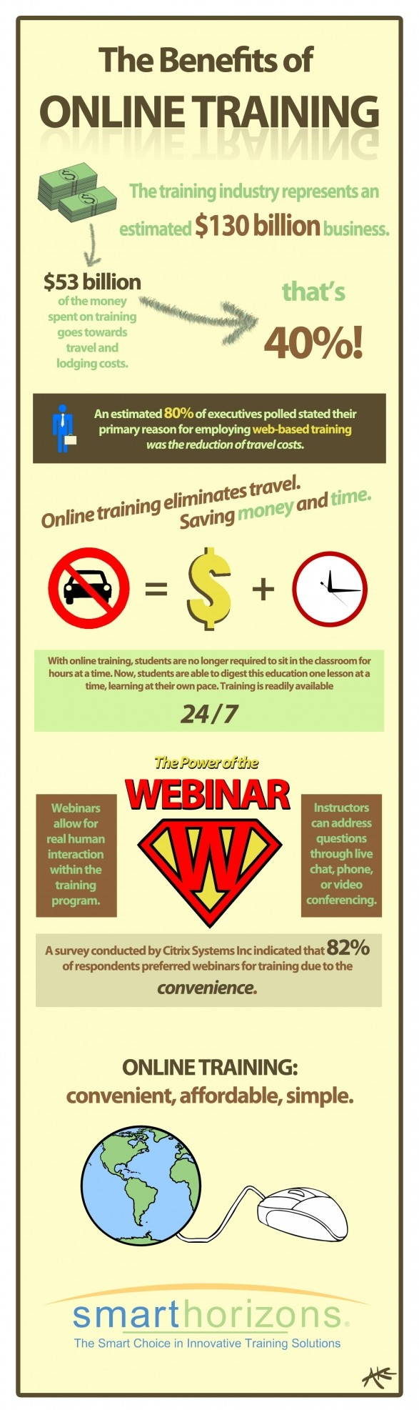 Are you training online? The Benefits of Online Training {Infographic}