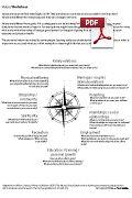Values Clarification Worksheet: Cbt Worksheets, Internet Site ...