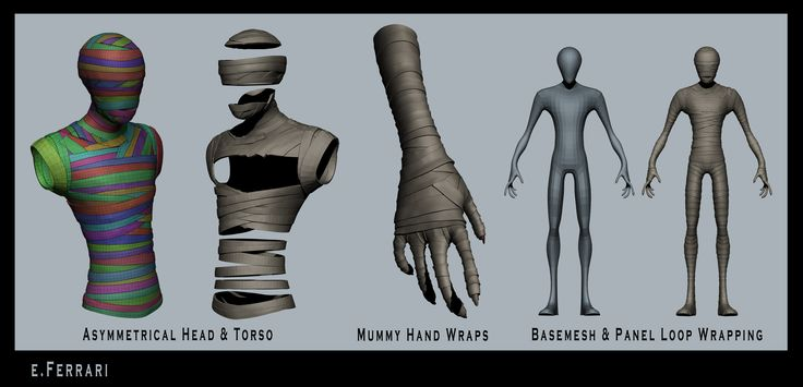 Mummy Wraps/Bandages Technique with SliceCurve & Panel Loops