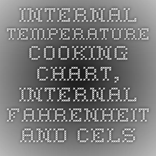 Best 25+ Temperature chart ideas on Pinterest   Meat ...