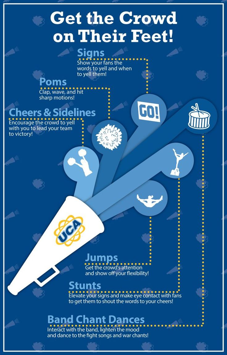 Get the Crowd on Their Feet! Use this great infographic from UCA as you cheer your team to victory this season!