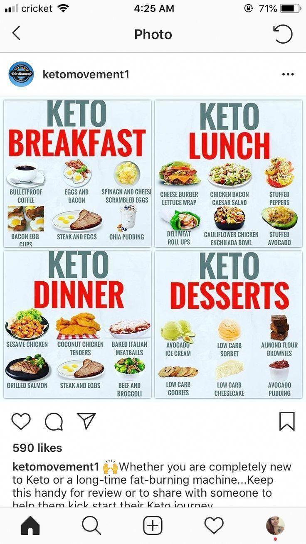 Las mejores recetas de dieta ceto para principiantes