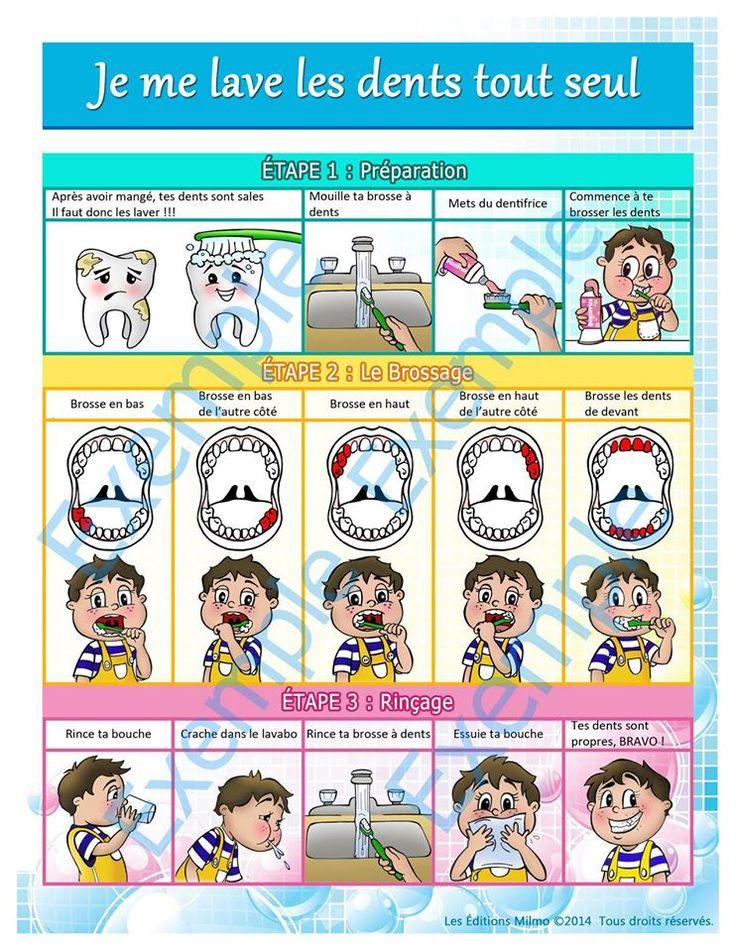 Extrêmement Les 25 meilleures idées de la catégorie Le brossage des dents sur  XX72