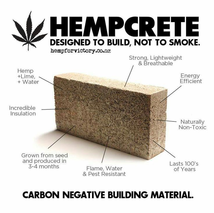 Plant Based Building Materials