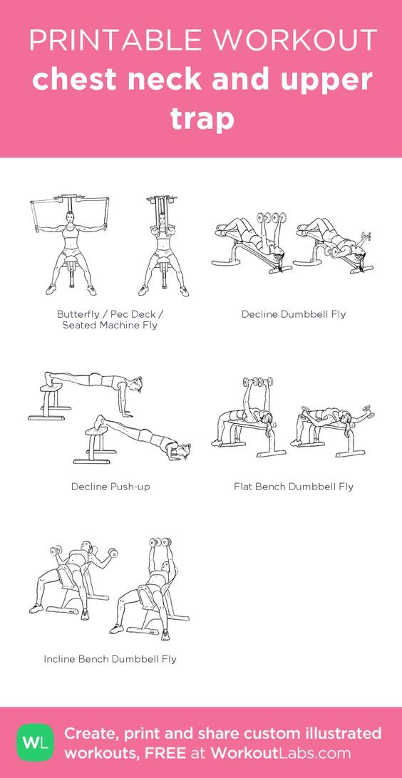 chest neck and upper trap: my visual workout created at WorkoutLabs.com - Click through to customize and download as a FREE PDF! -customworkout