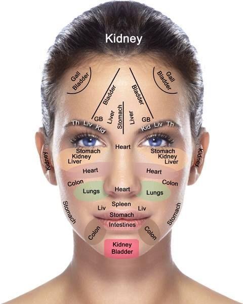 What's your skin telling you? #skin #skincare #careyourskin #medicine #chinesemedicine #yoga #acupuncture #jostsauer