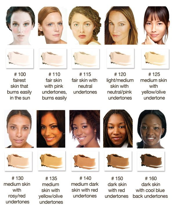 Best example of skin colour and the undertone colour. Never made much sense before seeing this.