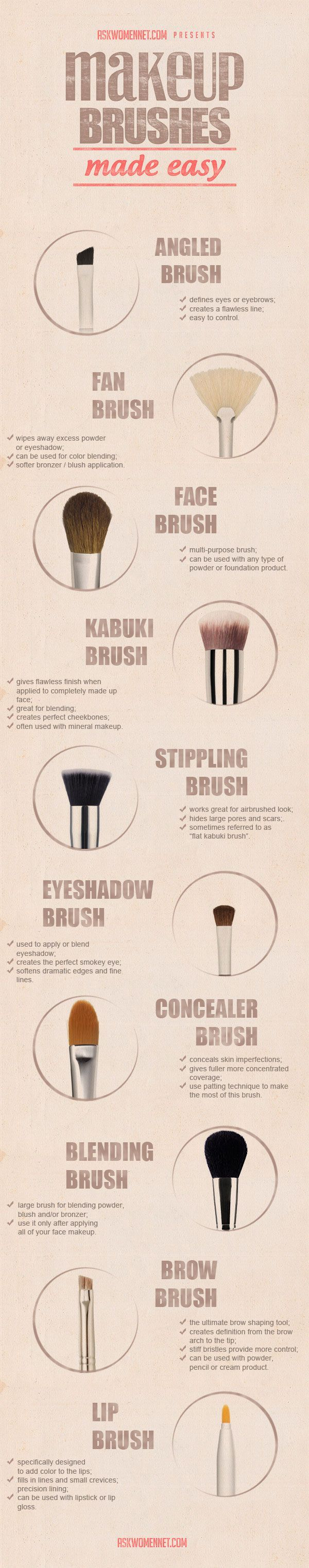 Makeup Brushes Made Easy [INFOGRAPHIC] #infographic #beauty #makeup #beautytips #brushes #makeupbrushes #infographics #women #womeninterests #maquillage