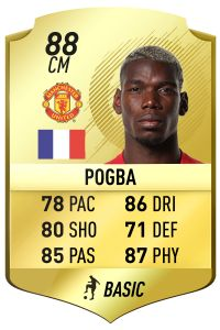 Paul Pogba FIFA 18 Rating Prediction