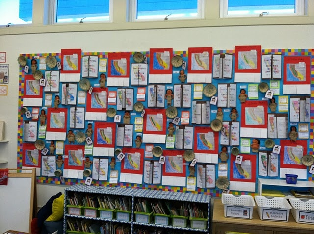 Native American wall for Social Studies.  Each child made a clay doll, made a hand-woven basket, and several books and maps showcasing the various Native American groups of the regions of California.