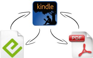 convert kindle book to pdf ipad