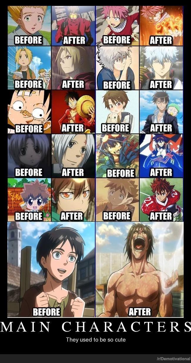 Évolution de personnages - manga