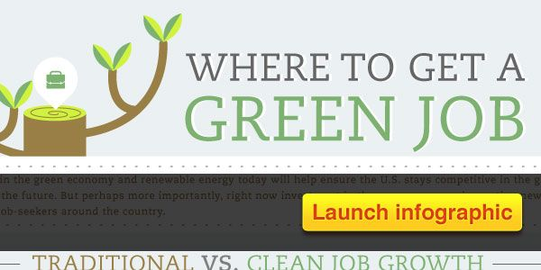 Where to find a green job and how much it pays.: Help Ensure, Green Economy, Energy Today, Green Tech, Green Energy, Renewable Energy, Global Economy, Green Job, Energy Efficiency