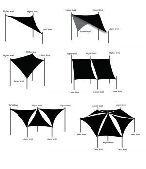 Shade Sail design ideas                                                                                                                                                                                 Más