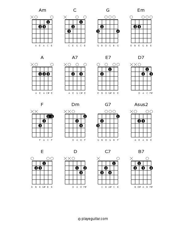 23 best guitar images on pinterest guitars music and guitar lessons. Black Bedroom Furniture Sets. Home Design Ideas