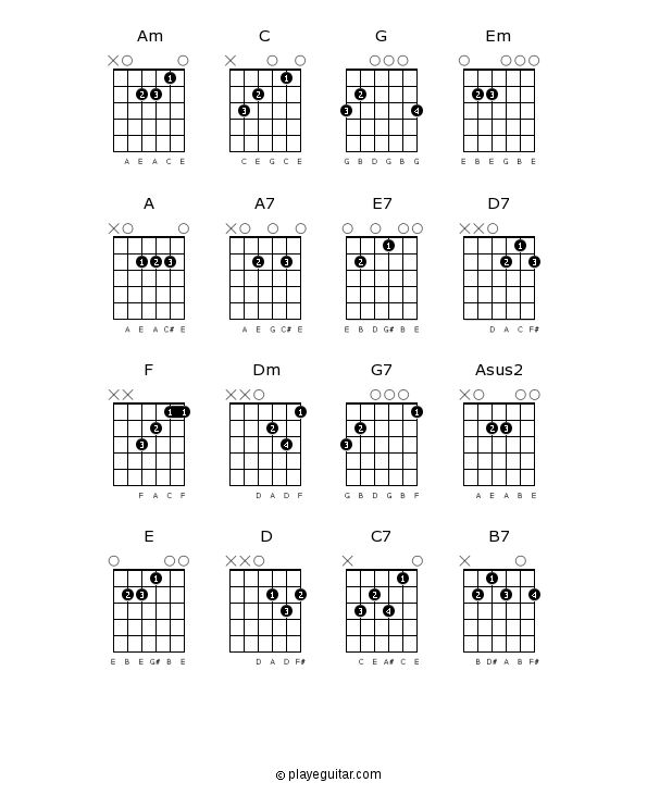 guitar chords chart for beginners 23 best images about guitar on sharpie 11538