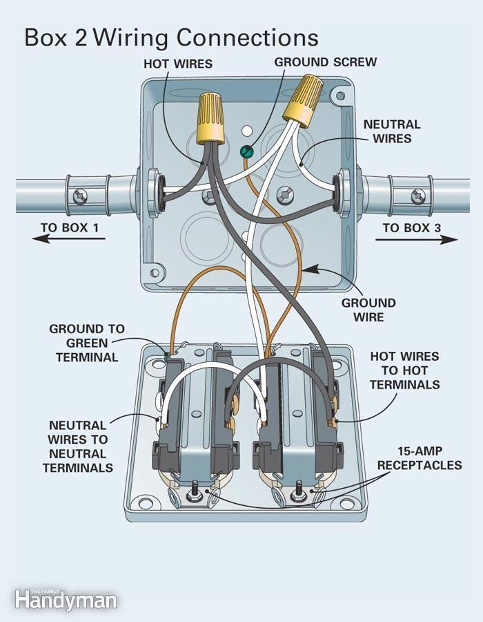 How To Wire A Double Outlet : double, outlet, Multiple, Outlet, Wiring, Diagram, Decoration, Ideas